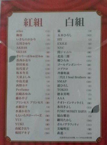 嵐&堀北真希  第63回 紅白歌合戦 図書カード 限定品 2012年
