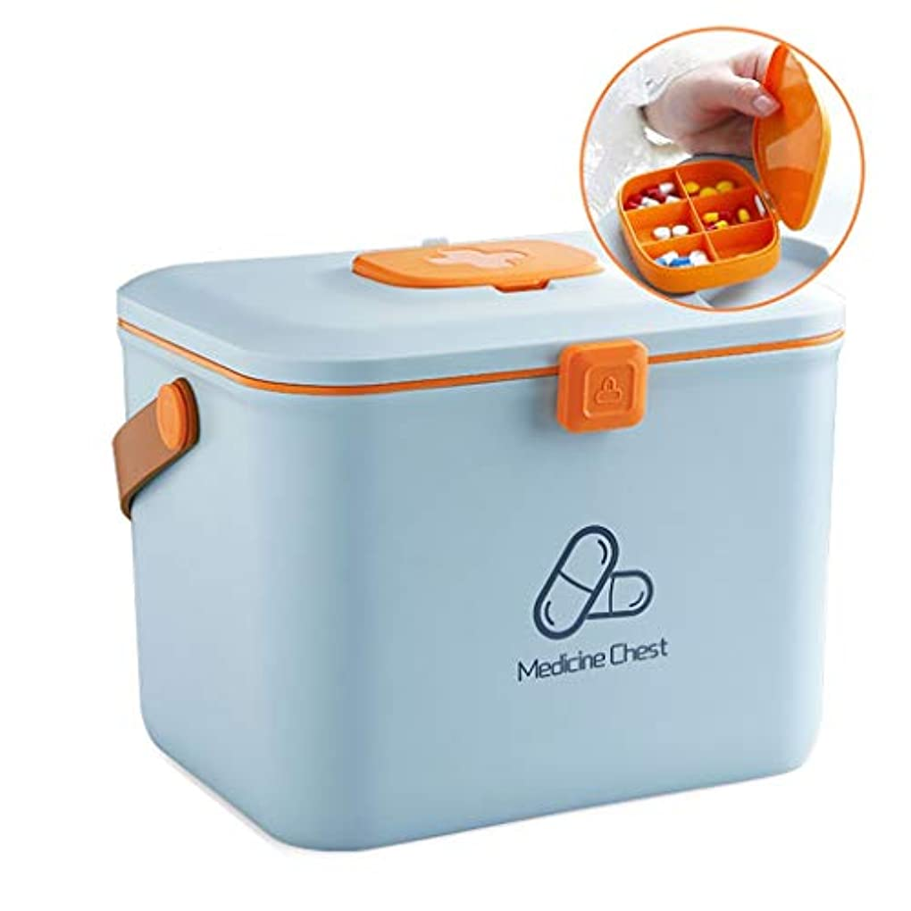 生産性生まれちょっと待って家庭用薬箱大容量多層分類応急処置キット薬物分類収納ボックス HUXIUPING (Size : S)