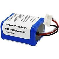 3200mAh 超大容量 ブラーバ 380J バッテリー 互換 Irobot Braava 371J 4449273 380 380T Mint Plus 5200 5200c 5200B 対応 アイロボット ブラーバ 7.2V 3.2Ah 交換用 汎用 ニッケル水素充電池 一年品質保証