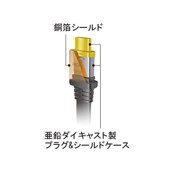 パナソニック HDMIケーブル 4Kプレミアム...の紹介画像6