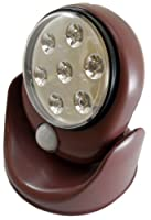 ToolUSA Motion Activated Security Led Light For Home Or Business: FL-43018B-YK