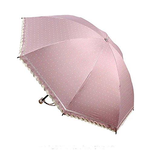 MIGOBI 折り畳み傘 レディース umbrella アンブレラ 超軽量 UV 防風 日傘 100遮光 ひんやり レ-ス 排水加工