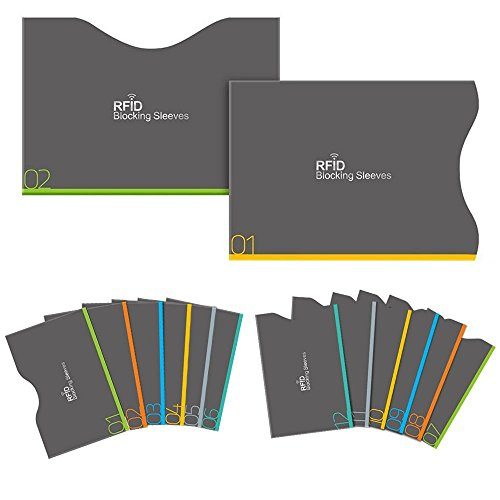 Aerb カードケース RFID&磁気スキミング防止 「12クレカ+2パスポートスリーブ」