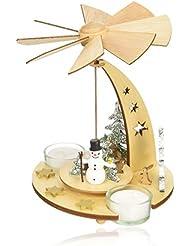 kuhnert クリスマスピラミッド スノーマン