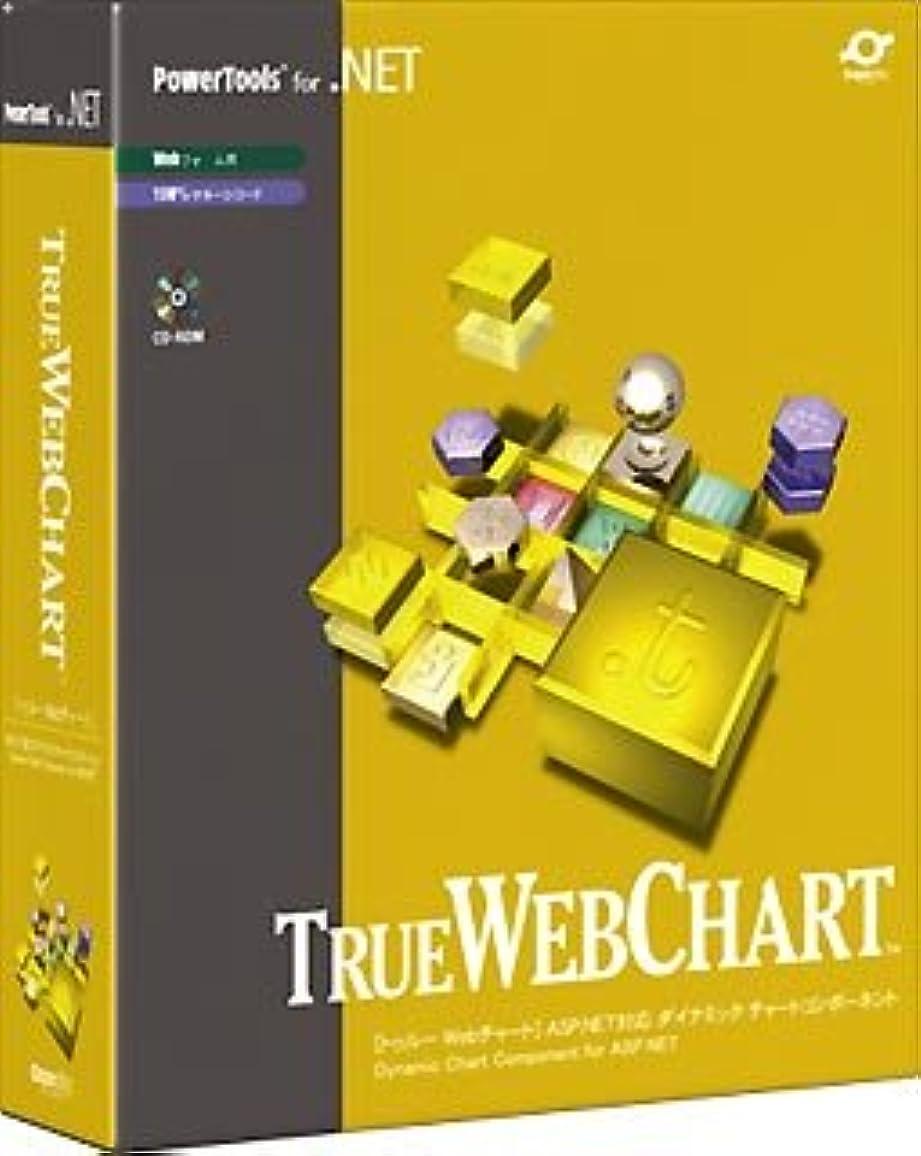 副詞動物ぐるぐるTrue WebChart for .NET 4.0J 5開発ライセンスパッケージ