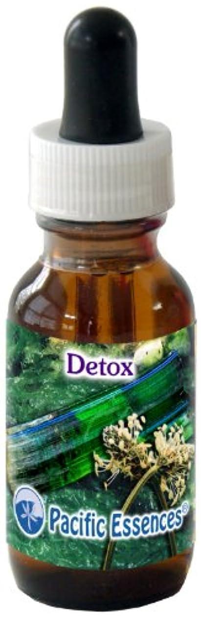 デトックス ~ エネルギーの浄化 ~
