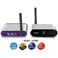 MEASY AV540 5.8GHZ 8チャンネルDVD / DVR/IPTV/CCTVカメラ/ TV用赤外線リモコン機能付き最大400m / 1320ftのワイヤレスAVオーディオ&ビデオトランスミッタ&レシーバシステム