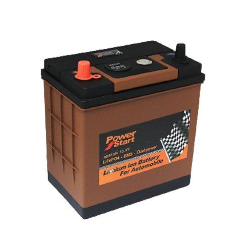 自動車用 リチウムイオン バッテリー 40B19R ( SB...