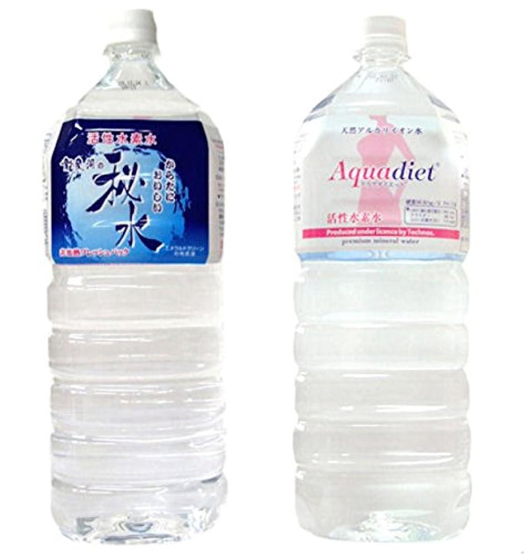 マネージャーであること原告活性水素水 Aquadiet 2L×36本【6C/S】