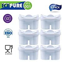 Icepure ICP-JFC001-6PACK Water Pitcher Filter Compatible with Brita Maxtra; Mavea