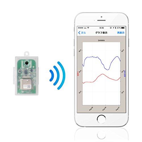 サンワダイレクト 温湿度センサー ワイヤレス Bluetooth ログ記録 ログッタ IoTデバイス UNI-01-B002