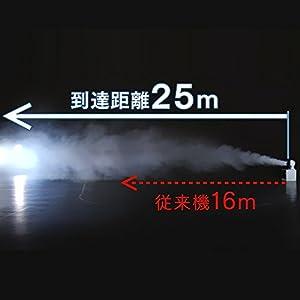 アイリスオーヤマ サーキュレーター アイ 強力送風 ~18畳 静音 左右首振り PCF-SC15