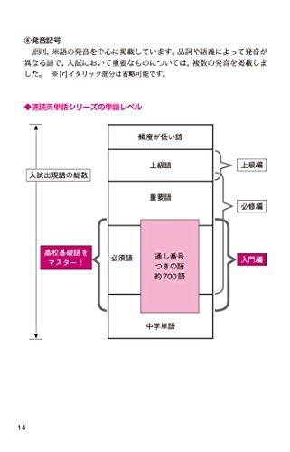 Z会『速読英単語入門編』