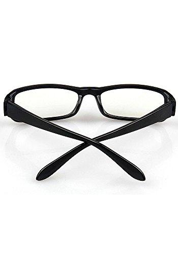 ブルー ライト メガネ 2本セット PC メガネ ブルーライトカット メガネ 眼鏡 パソコン