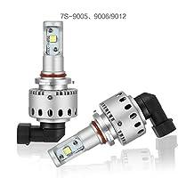 Ontto LEDヘッドライト 車検対応 LEDチップ DC12-18V 8000ルーメン 6500K 80W IP65防水等級 耐久性向上 冷却ファン付き 省エネルギ― ボン付装着 取付簡単 長寿命 1年保証 車対応 2本セット 9005/9006/9012