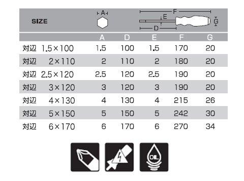 アネックス(ANEX) 六角レンチドライバー 対辺3×120 No.6600