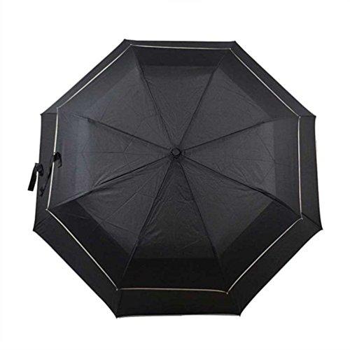 折り畳み傘 耐風 超大 自動開き 超撥水 UVカット 高強度グラスファイバー 傘 メンズ 紳士傘 ゴルフ傘 127cm