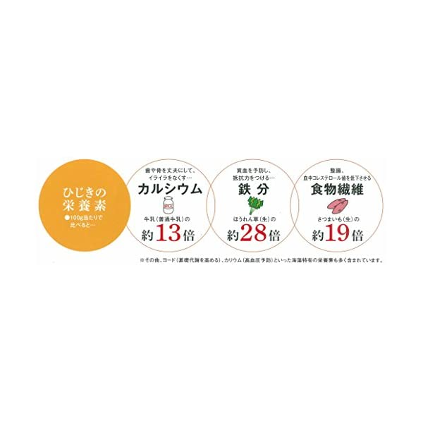 ひじき白和えの素 半丁用 25g 3パックの紹介画像5