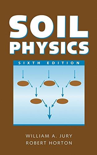 Download Soil Physics 047105965X