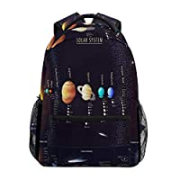 MOBEITI 詳細情報太陽系科学情報木星土星宇宙望遠鏡軽量学校バックパック学生カレッジバッグ旅行ハイキングキャンプバッグ