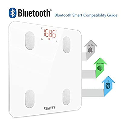 RENPHO Bluetooth Body Fat Scale-FDA Approved Smart Bmi Scale