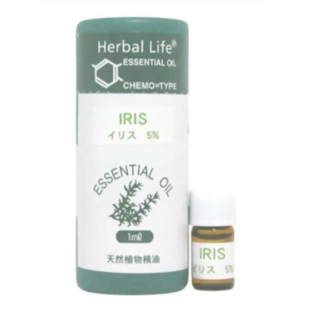 または請求書咽頭Herbal Life イリス(5%希釈液) 1ml
