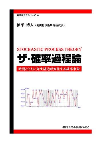 ザ・確率過程論: 時間とともに発生構造が変化する確率事象 動的視覚化シリーズの詳細を見る