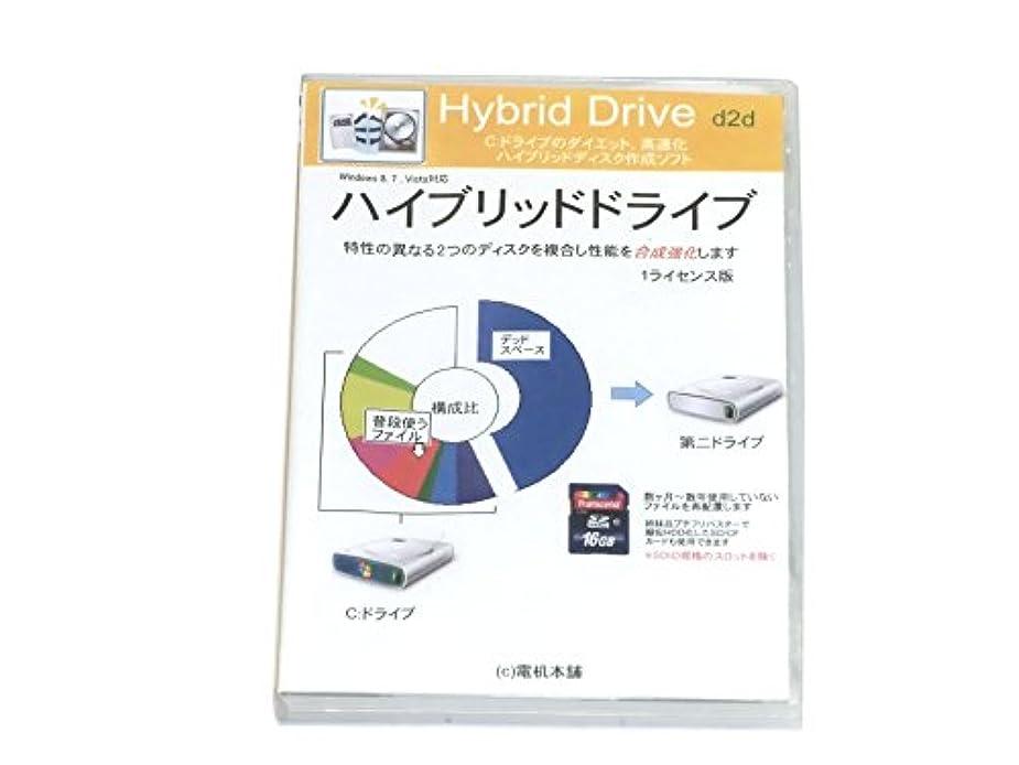 精神医学パーティション統治するSSD/HDD複合化「ハイブリッドドライブ d2d」