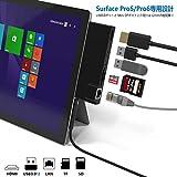 「最新型」Anikks Microsoft Surface Pro5 Pro6用USB 3.0 ハブ ミニDP 6ポートアダプター 4K HDMI対応6in1ドッキンテーション SD/Micro SDカードリーダー ネット接続ポー&2 USB 3.0 ポート付き mini DisplayPor 永久保証