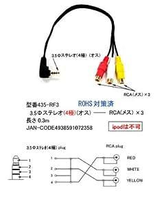 RCA(L/R/V)→4極3.5mm変換ケーブル 0.3m