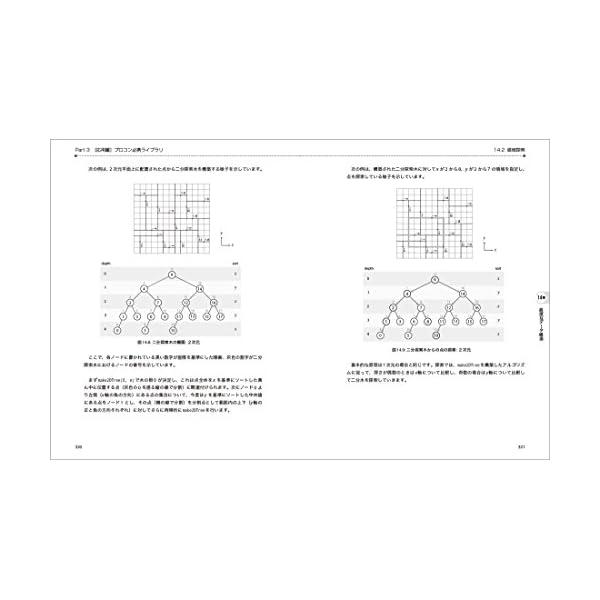 プログラミングコンテスト攻略のためのアルゴリ...の紹介画像30