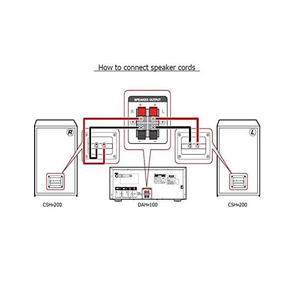 BMB 家庭用カラオケスピーカー 基本セット ...の紹介画像8