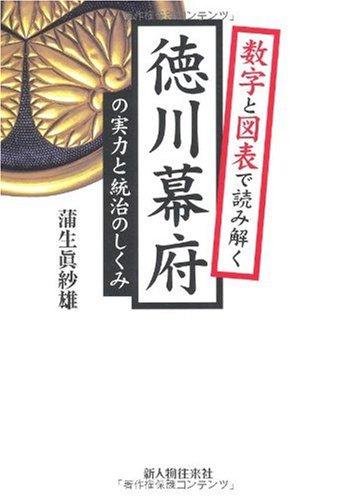 徳川幕府の実力と統治のしくみ