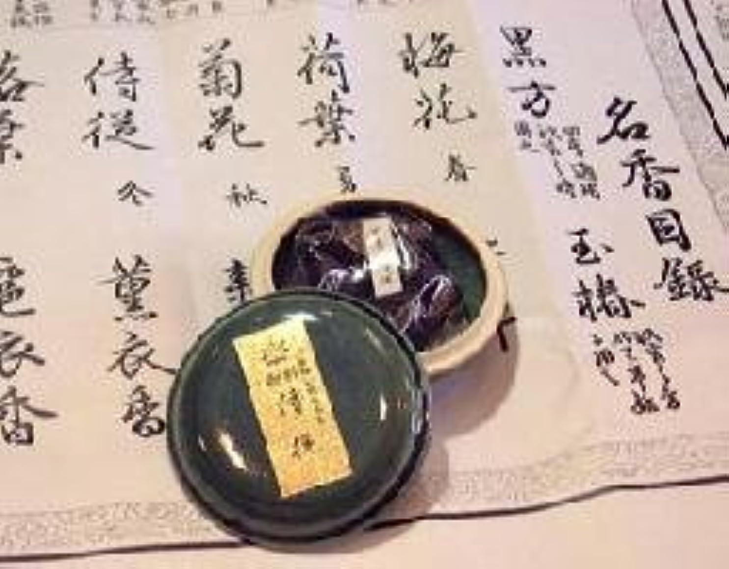 ラジウム垂直シュリンク鳩居堂の煉香 御香 侍従 桐箱 たと紙 陶器香合11g入 #505