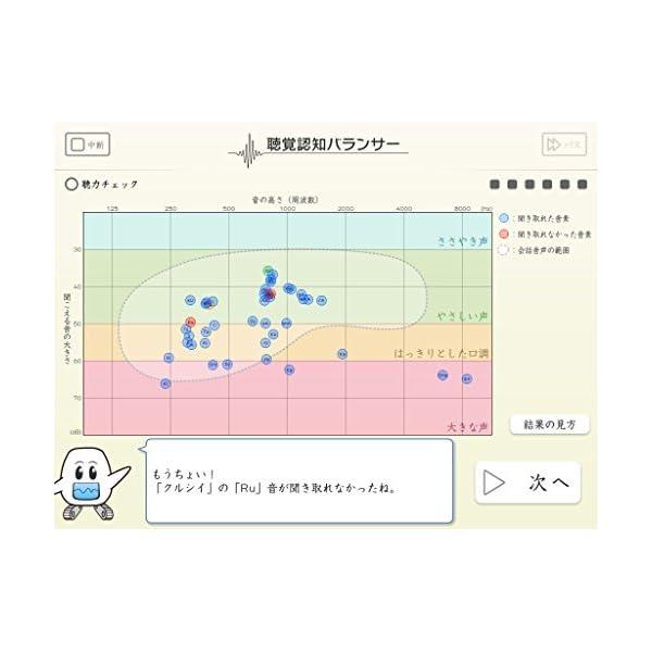 聴覚認知バランサーの紹介画像3