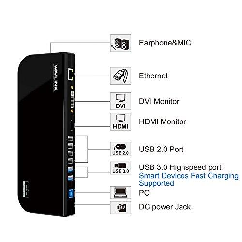 『Wavlink USB 3.0 ユニバーサル・ドッキングステーショ・デュアル ビデオモニタ・ディスプレイ 最高解像度2048x1152のDVI & HDMI & VGA ポート、ギガビット・イーサネットポート、オーディオ、6つのUSBポートはラップトップ、ウルトラブック、PCなどに対応 USB 3.0 ポートx2、USB 2.0 ポートx4、PSE認定されたAC12V2A 電源アダプター付』の1枚目の画像