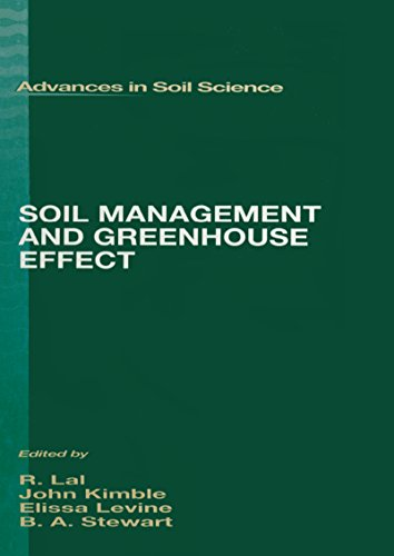 amazon soil management and greenhouse effect advances in soil