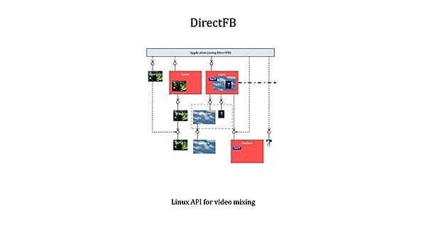 Amazon   DirectFB: Linux API f...