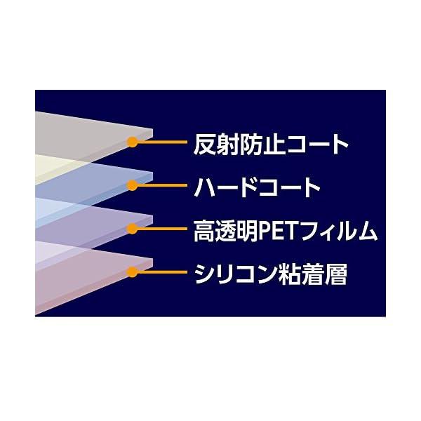 HAKUBA デジタルカメラ液晶保護フィルムM...の紹介画像2
