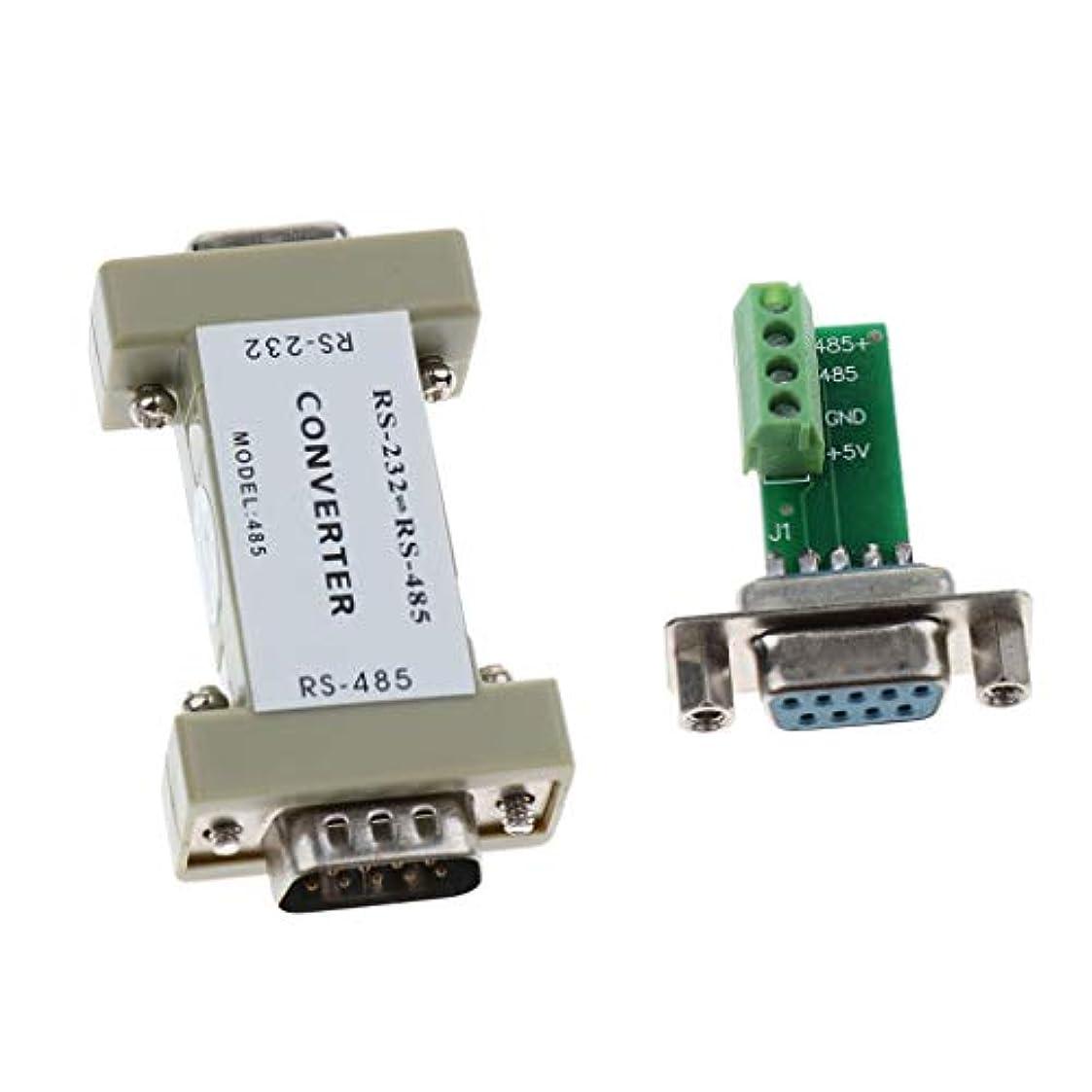 所属カートンバナーF Fityle RS232~RS485シリアル通信データ変換アダプタ 工業用 シリアル通信アダプタ