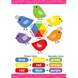 EARLY LEARNING POSTER PRIMARY & SECONDARY colours