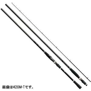 シマノ ロッド ボーダレス BB 磯 420M-T 4.2m