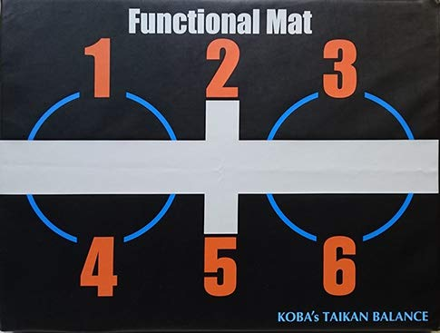 体幹トレーニング KOBAトレ コバトレ 高機能性トレーニングマット KOBAファンクショナルマット <br>木場克己 プロデュース 野球 サッカー 長友佑都 世界一受けたい授業