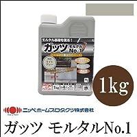 [A] ニッペホームペイント ガッツモルタルNo.1 グレー [1kg]