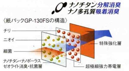 日立 掃除機 紙パック ナノテク プレミアム 衛生フィルター(こぼさんパック) (CV-型)紙パック3枚入り GP-130FS