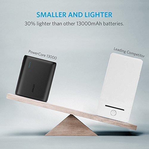 Anker PowerCore 13000 (13000mAh 2ポート 大容量 モバイルバッテリー) iPhone&Android対応