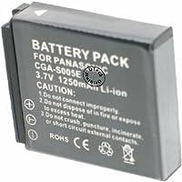 バッテリー PANASONIC LUMIX DMC-FS2