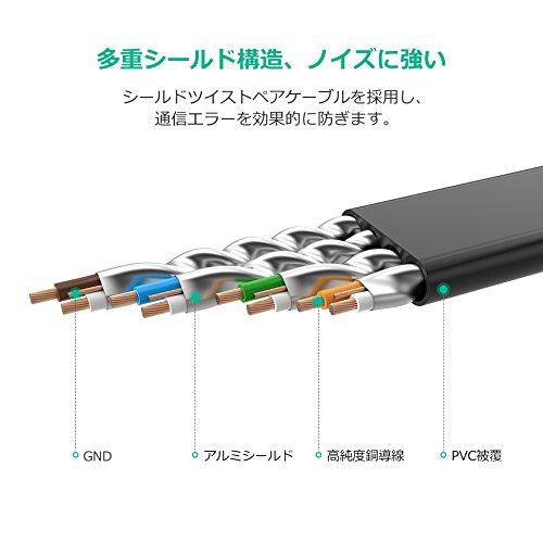 『UGREEN LANケーブル カテゴリー7 RJ45 コネクタ ギガビット10Gbps/600MHz CAT7準拠 イーサネットケーブル STP 爪折れ防止 シールド モデム ルータ PS3 PS4 Xbox等に対応 3M』の6枚目の画像