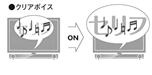 セリフ音量を効果的に大きくして聴き取りやすく