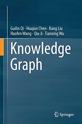 [画像:Knowledge Graph]